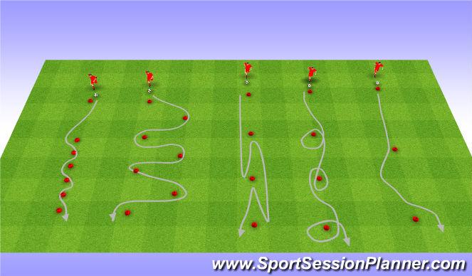 Football/Soccer Session Plan Drill (Colour): Prowadzenie piłki - stacje