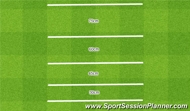 Football/Soccer Session Plan Drill (Colour): Przyśpieszenie