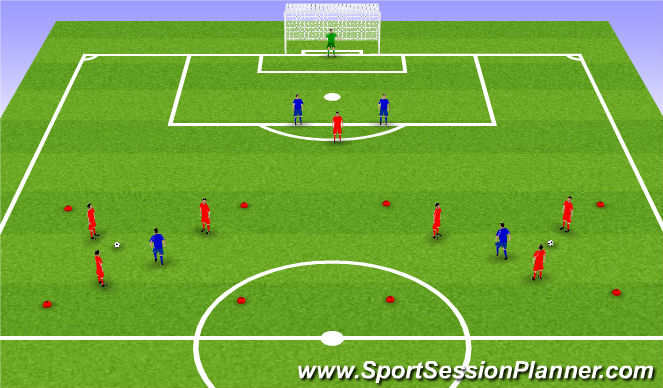 Football/Soccer Session Plan Drill (Colour): Support 1