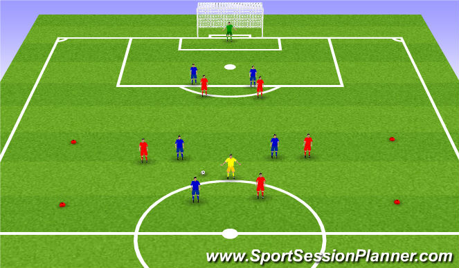 Football/Soccer Session Plan Drill (Colour): Support Progression