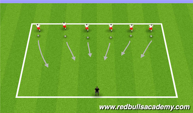 Football/Soccer Session Plan Drill (Colour): The Joker's Plan