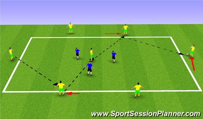 Football/Soccer Session Plan Drill (Colour): 7 v 3 (RONDO)