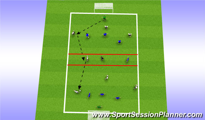 Football/Soccer Session Plan Drill (Colour): SSG BREAKING THE LINES