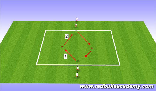 Football/Soccer Session Plan Drill (Colour): Unoppossed Ronaldo Chop