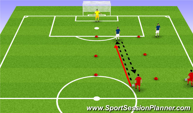 Football/Soccer Session Plan Drill (Colour): defending in channels