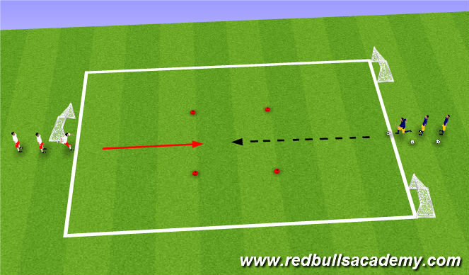 Football/Soccer Session Plan Drill (Colour): Fully Opposed - 1v1