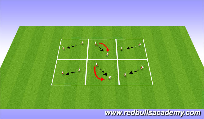 Football/Soccer Session Plan Drill (Colour): Applying Pressure