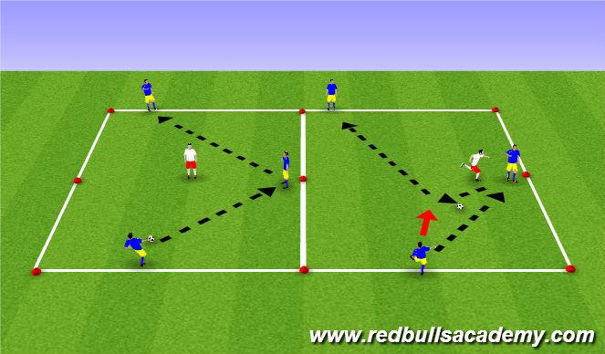 Football/Soccer Session Plan Drill (Colour): Semi- Opposed- Opposed