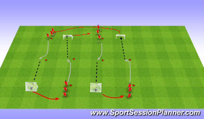Football/Soccer Session Plan Drill (Colour): Introductie 2