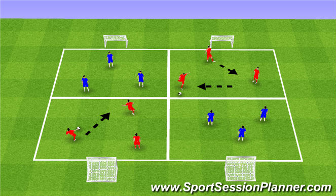 Football/Soccer Session Plan Drill (Colour): Sniffer Game
