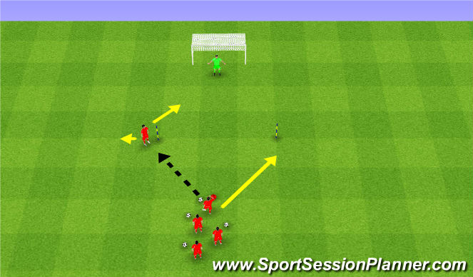 Football/Soccer Session Plan Drill (Colour): Strikers Finish
