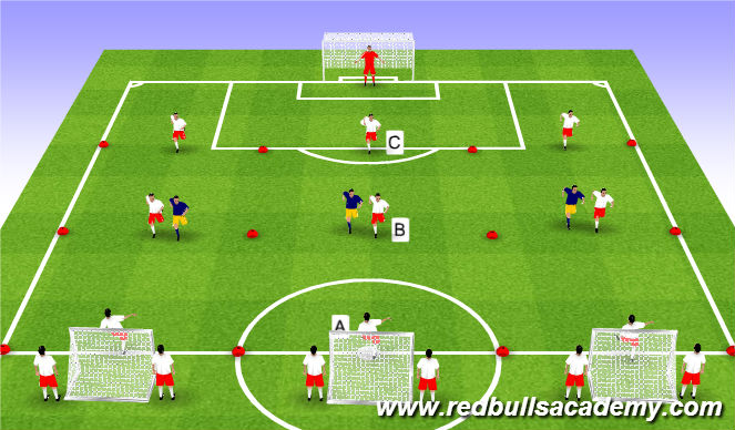 Football/Soccer Session Plan Drill (Colour): Opposed to Goal