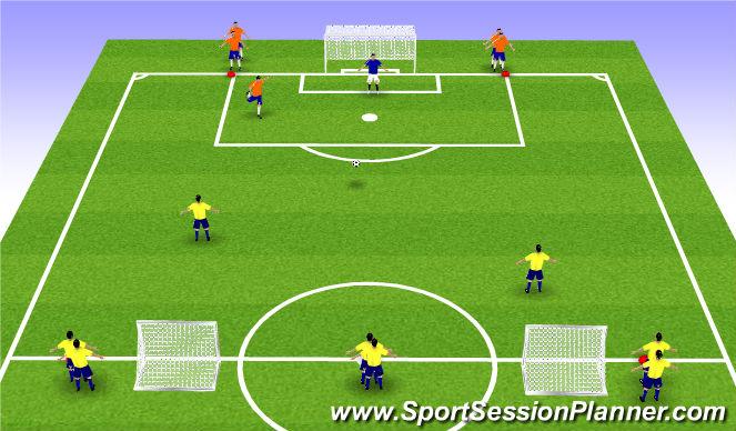 Football/Soccer Session Plan Drill (Colour): 2v1 & 3v2 (25mins)