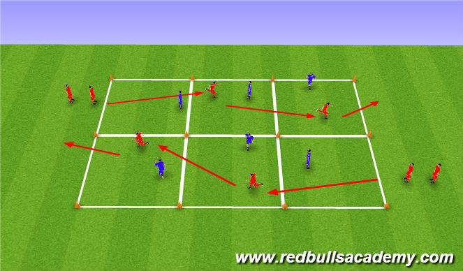 Football/Soccer Session Plan Drill (Colour): Activity 1- feint without the ball