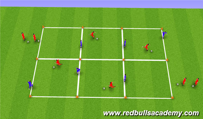 Football/Soccer Session Plan Drill (Colour): Activity 2- feint with the ball