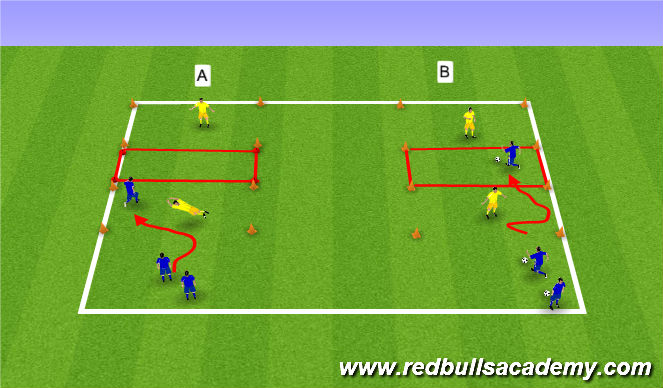 Football/Soccer Session Plan Drill (Colour): Main Theme B