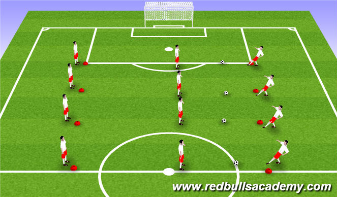 Football/Soccer Session Plan Drill (Colour): Turing & Receiving