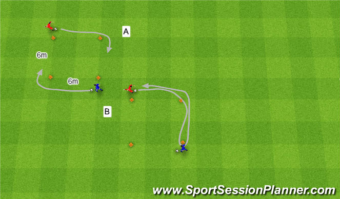 Football/Soccer Session Plan Drill (Colour): Dwa razy w koło kwaratu.
