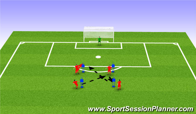 Football/Soccer Session Plan Drill (Colour): Pattern to Shot