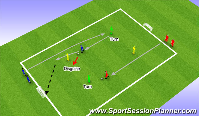 Football/Soccer Session Plan Drill (Colour): Turning & Disguise