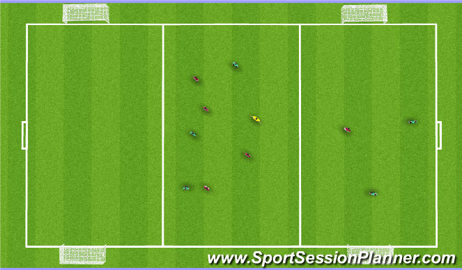 Football/Soccer Session Plan Drill (Colour): Game phase