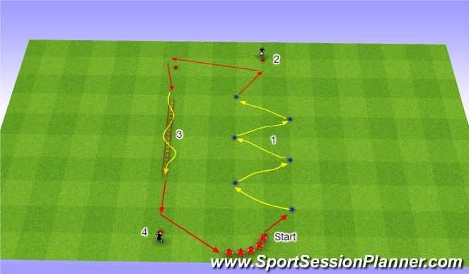 Football/Soccer Session Plan Drill (Colour): Balance and Coordination