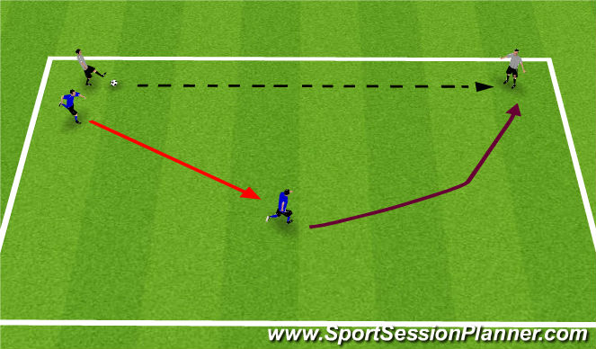 Football/Soccer Session Plan Drill (Colour): Pressure Cover