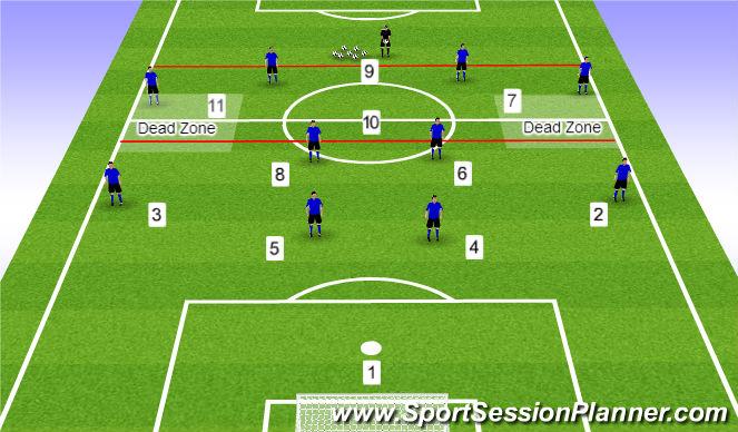 Football/Soccer Session Plan Drill (Colour): Team Defending
