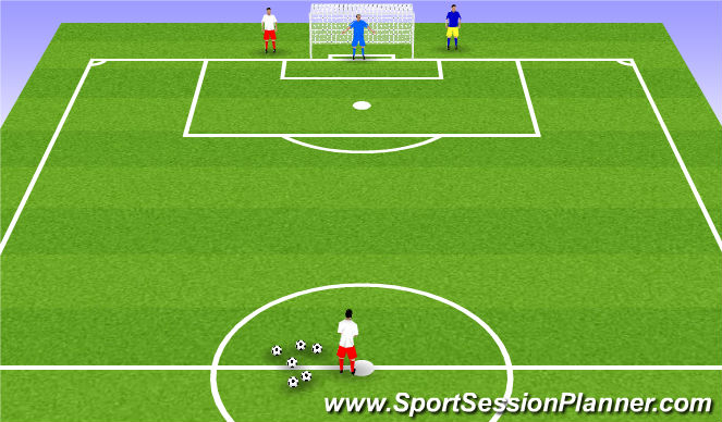 Football/Soccer Session Plan Drill (Colour): Bogies
