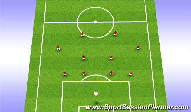 Football/Soccer Session Plan Drill (Colour): 4-4-2