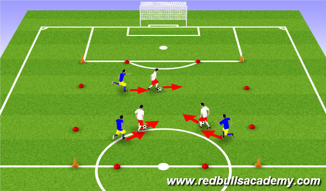 Football/Soccer Session Plan Drill (Colour): Dribbling Away from Defender