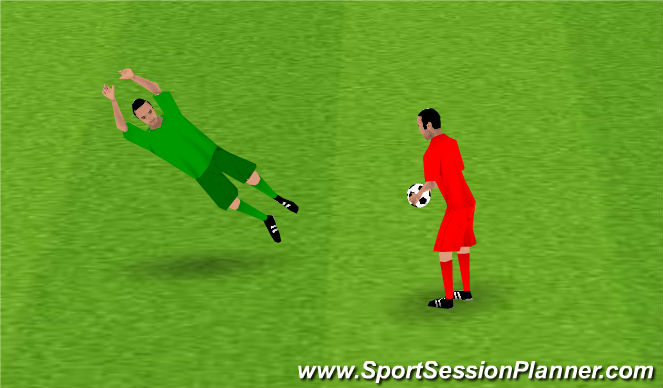 Football/Soccer Session Plan Drill (Colour): Sit up progression