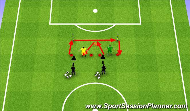 Football/Soccer Session Plan Drill (Colour): GK Shuffle Fitness