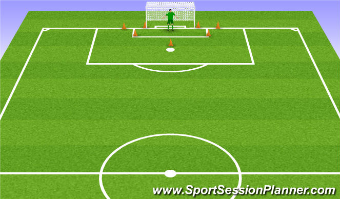 Football/Soccer Session Plan Drill (Colour): Quick feet and strength