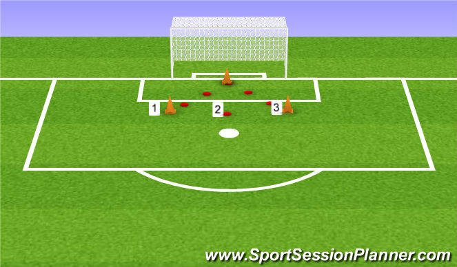 Football/Soccer Session Plan Drill (Colour): Responding to Shots.