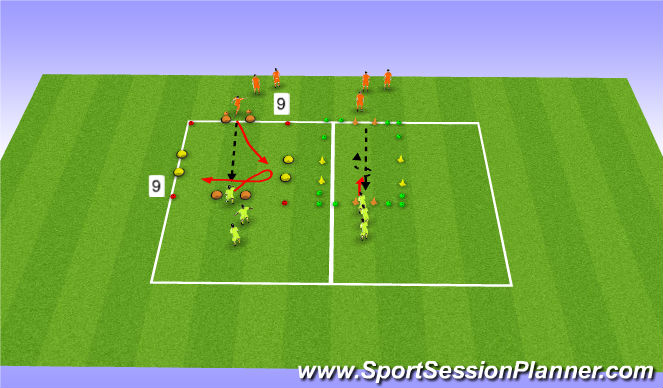 Football/Soccer Session Plan Drill (Colour): 1v1 in Boxes 430-445