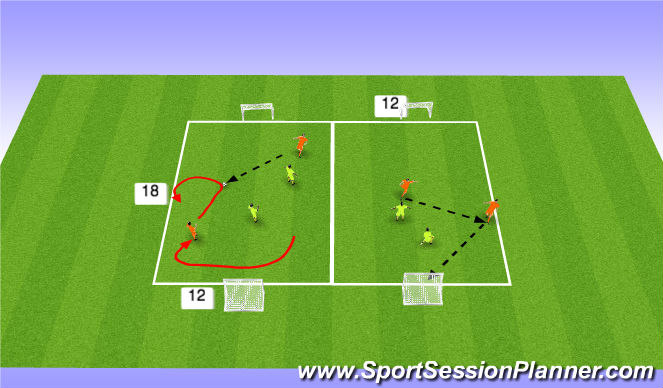Football/Soccer Session Plan Drill (Colour): 2v2 to goal 5-515