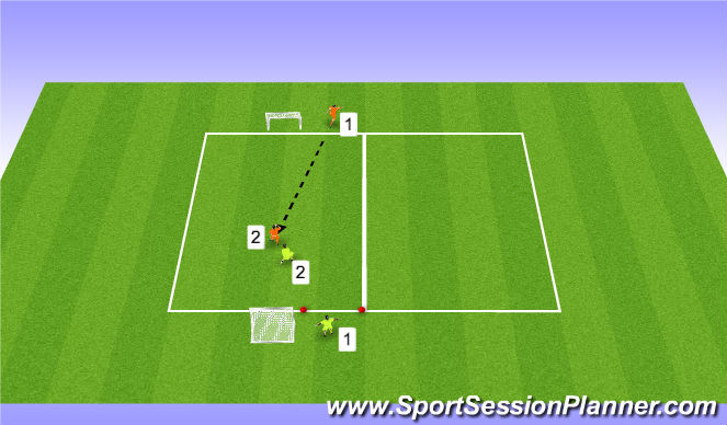 Football/Soccer Session Plan Drill (Colour): 1V1 +1 515-530