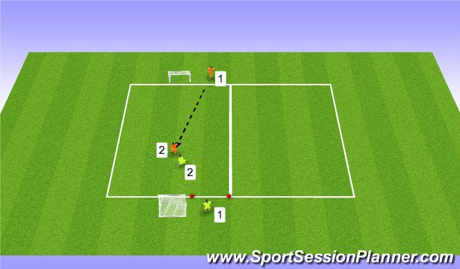 Football/Soccer Session Plan Drill (Colour): 1V1 +1 515-530