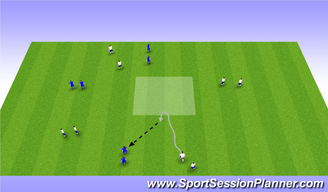 Football/Soccer Session Plan Drill (Colour): Tech. WU - turns