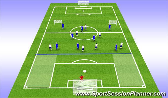 Football/Soccer Session Plan Drill (Colour): 8v8 to goal
