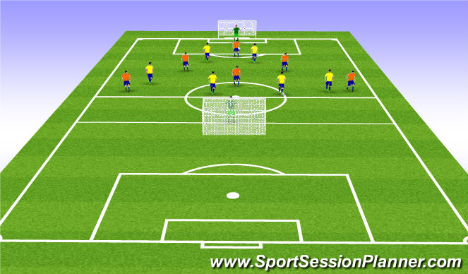 Football/Soccer Session Plan Drill (Colour): ESSG Posession