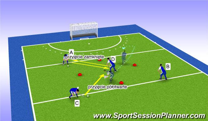 Hockey Session Plan Drill (Colour): Przyjęcia piłki w wyznaczonej strefie