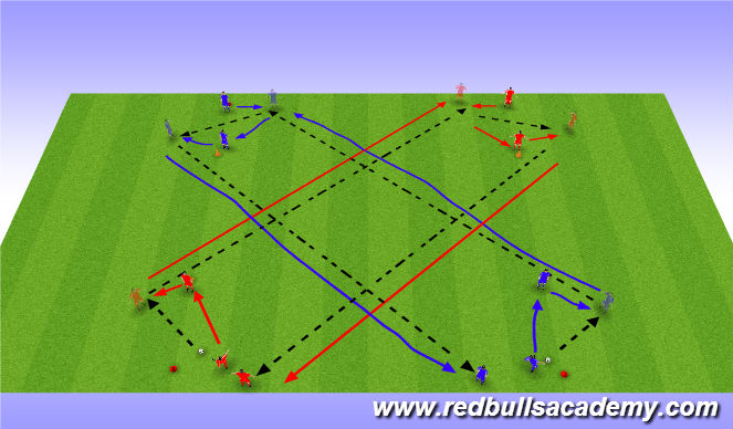 Football/Soccer Session Plan Drill (Colour): Activity 1- Receiving technical