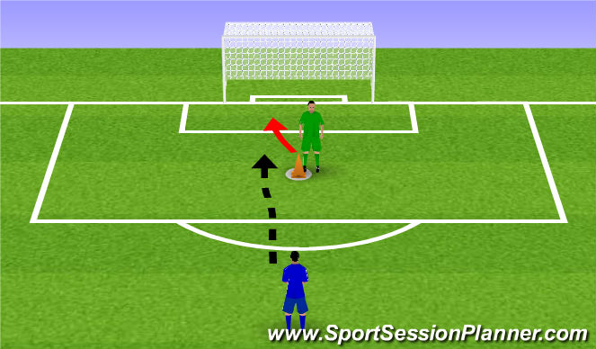 Football/Soccer Session Plan Drill (Colour): Recovery Chips