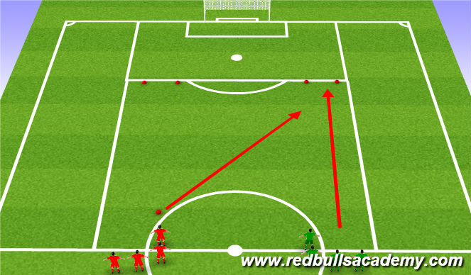 Football/Soccer Session Plan Drill (Colour): Main Theme Opposed