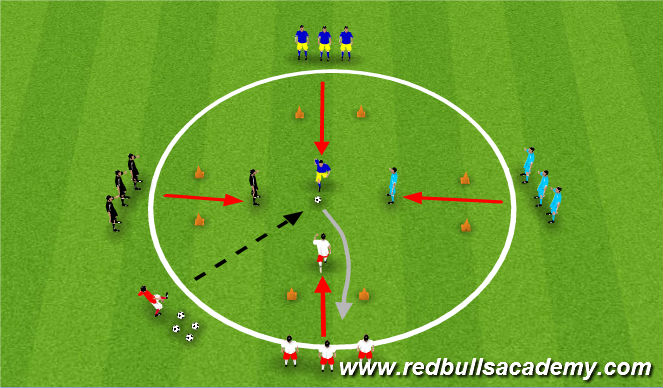 Football/Soccer Session Plan Drill (Colour): Main session 1