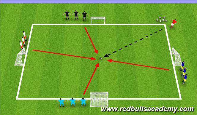 Football/Soccer Session Plan Drill (Colour): Main session 2