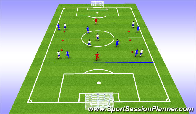 Football/Soccer Session Plan Drill (Colour): 6v6+2
