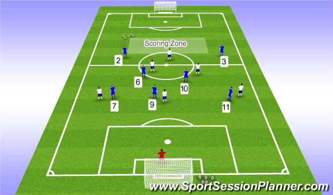 Football/Soccer Session Plan Drill (Colour): 7v7 3/4th game